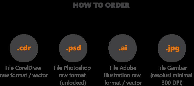 format-file-order
